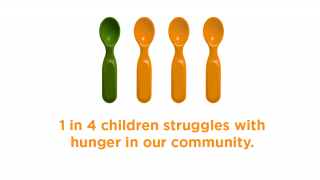 Child Hunger Graphic - 1 in 4 Children in WNC